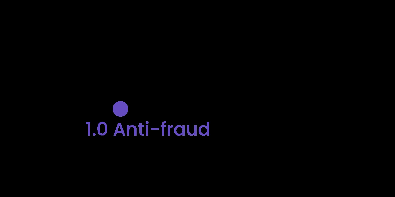 QAULID kategoria Anti-Fraud